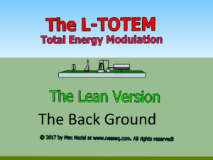 The Lean Total Energy Modulation.